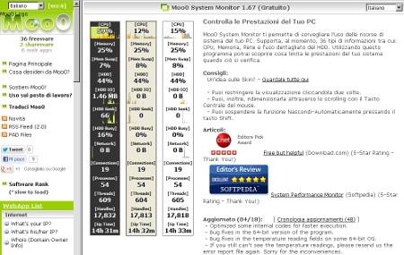 programmi, gratis, monitorare sistema, task manager
