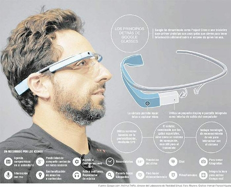 google glass, specifiche, prezzo